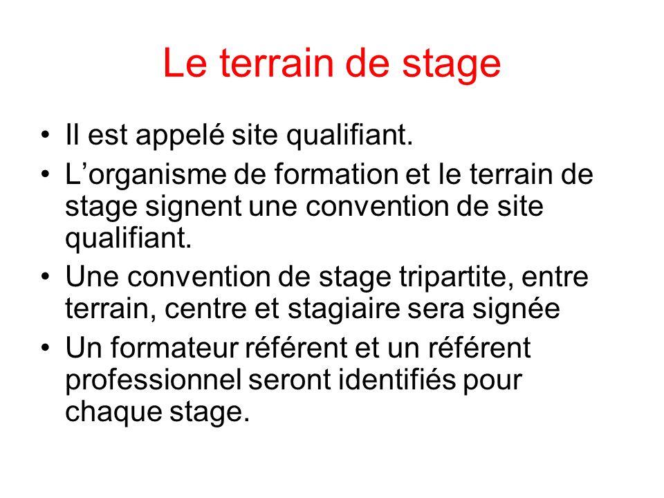 Le terrain de stage Il est appelé site qualifiant.