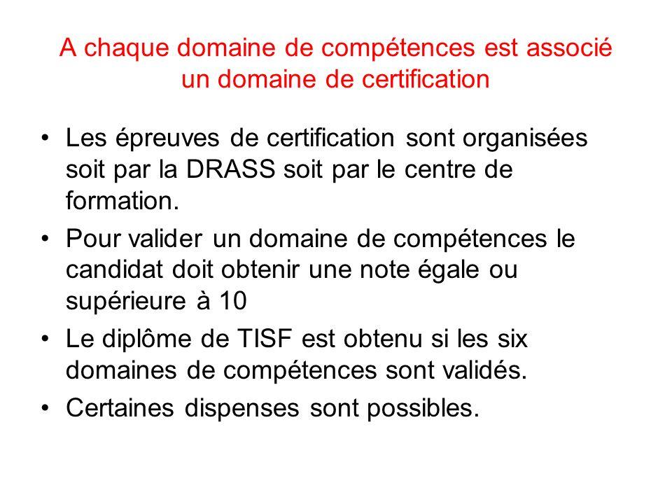 A chaque domaine de compétences est associé un domaine de certification Les épreuves de certification sont organisées soit par la DRASS soit par le centre de formation.