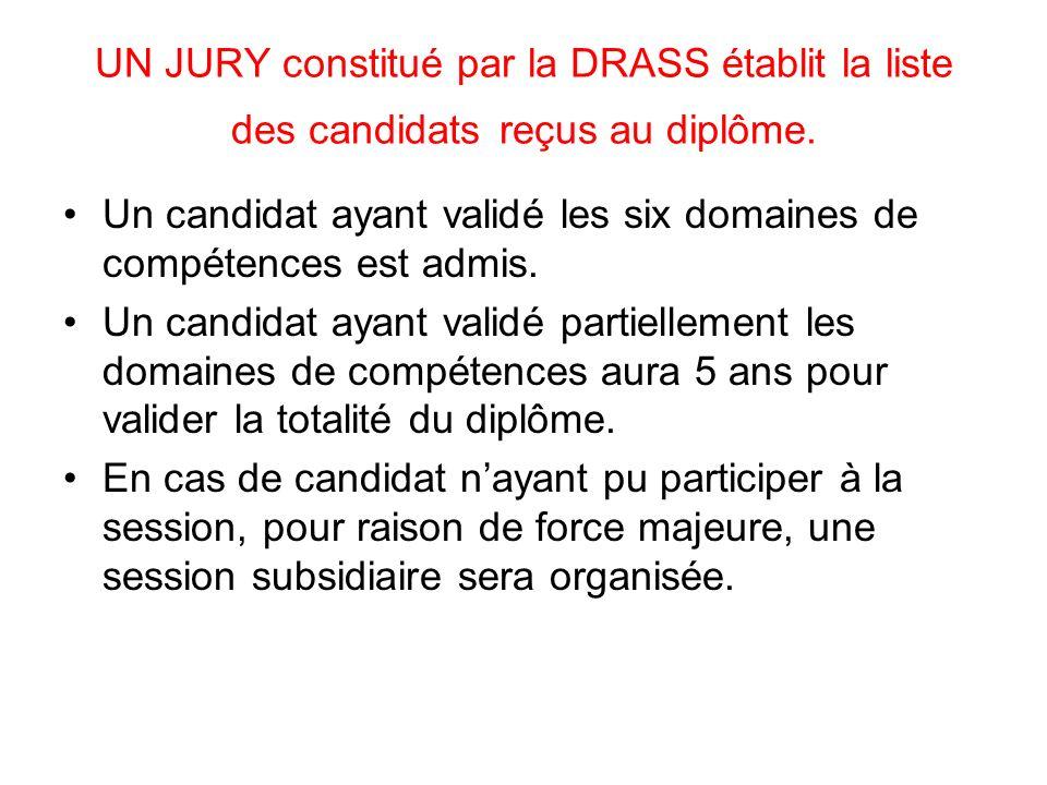 UN JURY constitué par la DRASS établit la liste des candidats reçus au diplôme.
