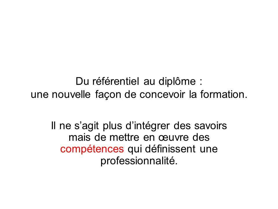 La profession : Elle est définie par un ensemble dactivités professionnelles, dans un contexte dintervention.