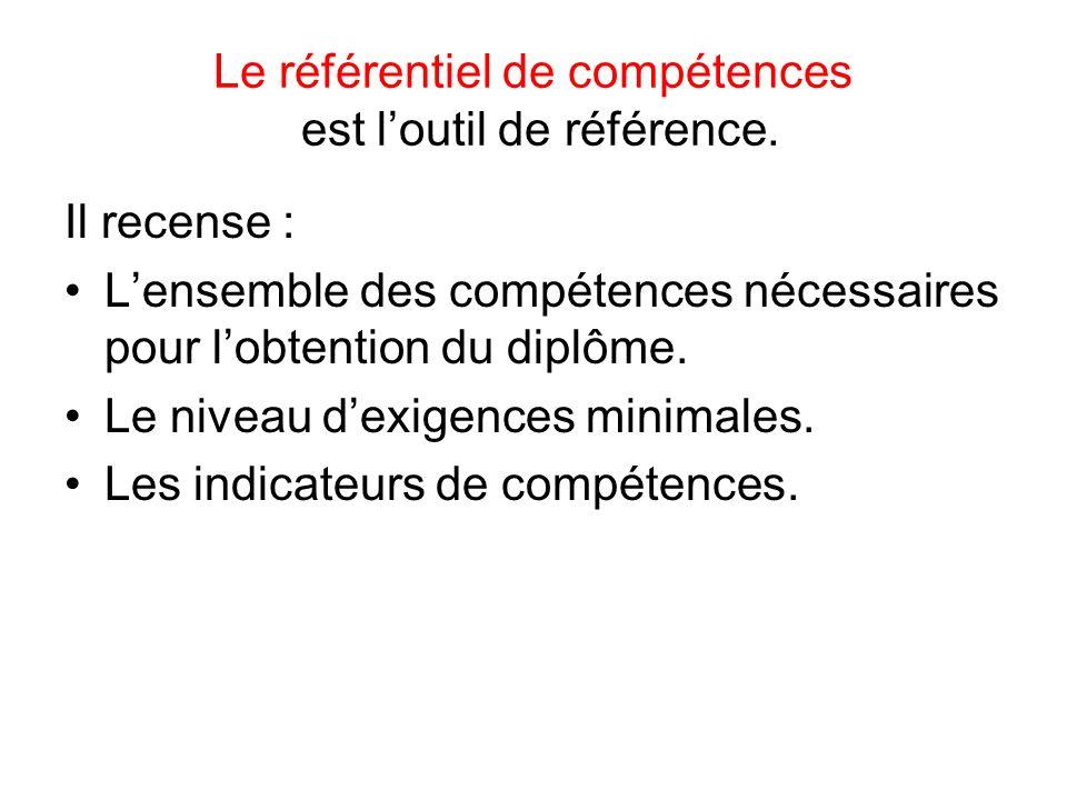 Le référentiel de compétences est loutil de référence.