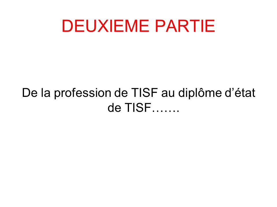La réforme du DE de TISF Décret N°2006-250 du premier mars 2006 Ce diplôme est enregistré au niveau IV du répertoire national des certifications professionnelles.