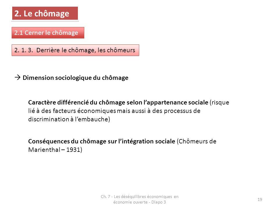 Ch.7 - Les déséquilibres économiques en économie ouverte - Diapo 3 19 2.