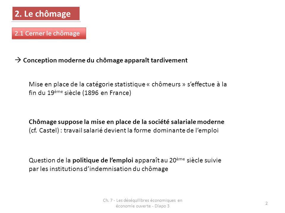 Ch.7 - Les déséquilibres économiques en économie ouverte - Diapo 4 23 2.