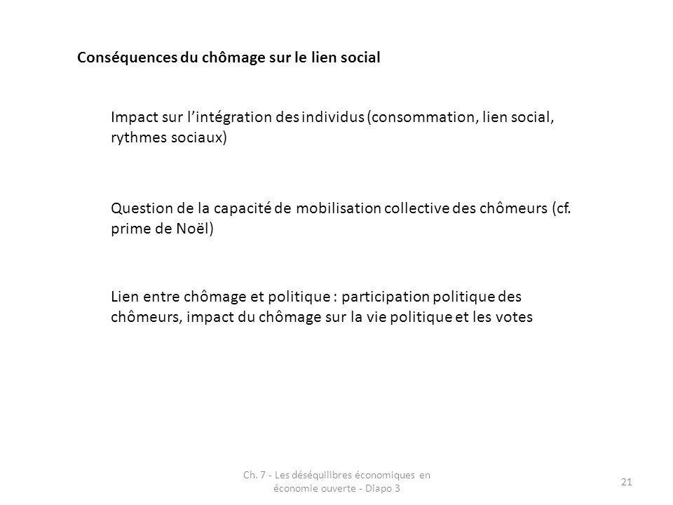 Ch. 7 - Les déséquilibres économiques en économie ouverte - Diapo 3 21 Conséquences du chômage sur le lien social Impact sur lintégration des individu