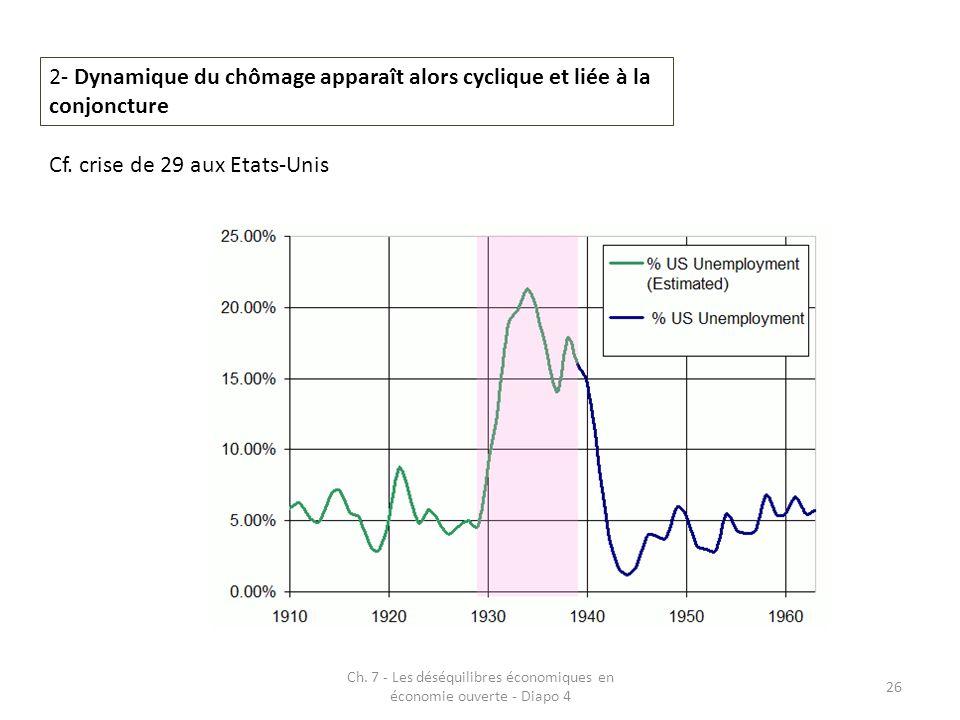 Ch. 7 - Les déséquilibres économiques en économie ouverte - Diapo 4 26 2- Dynamique du chômage apparaît alors cyclique et liée à la conjoncture Cf. cr