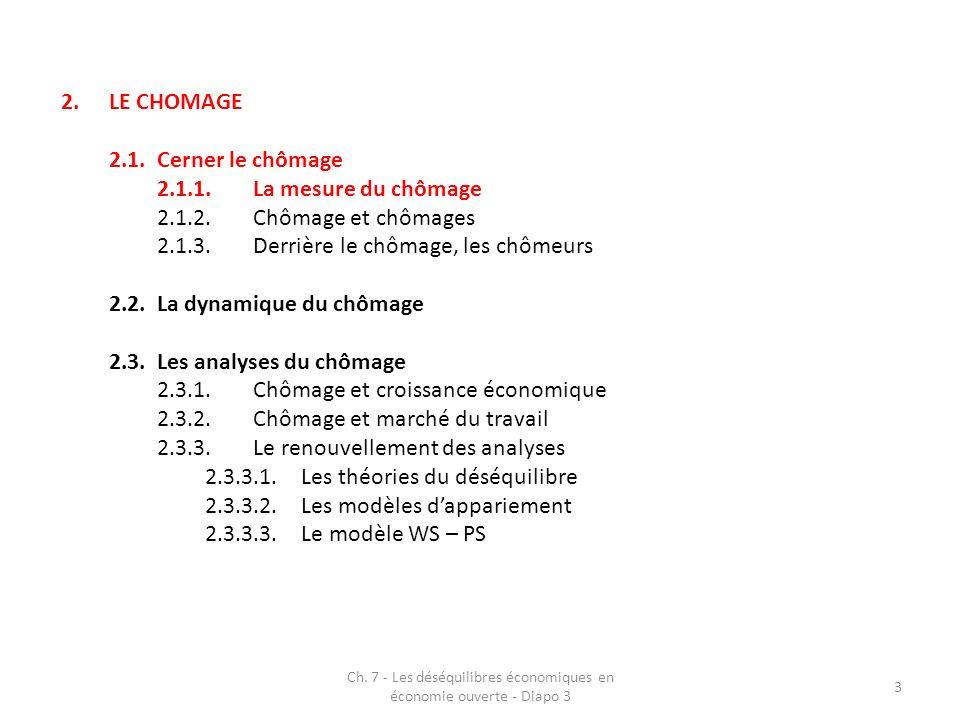 Ch.7 - Les déséquilibres économiques en économie ouverte - Diapo 3 14 2.