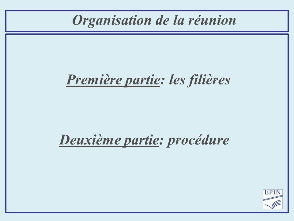 Organisation de la réunion Première partie: les filières Deuxième partie: procédure