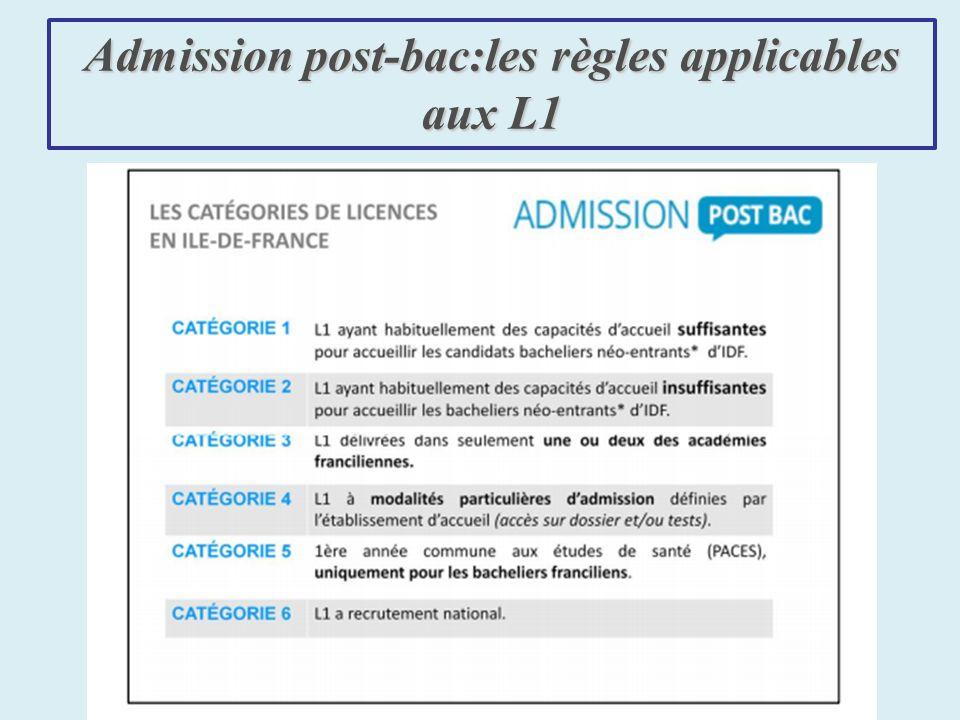 Admission post-bac:les règles applicables aux L1