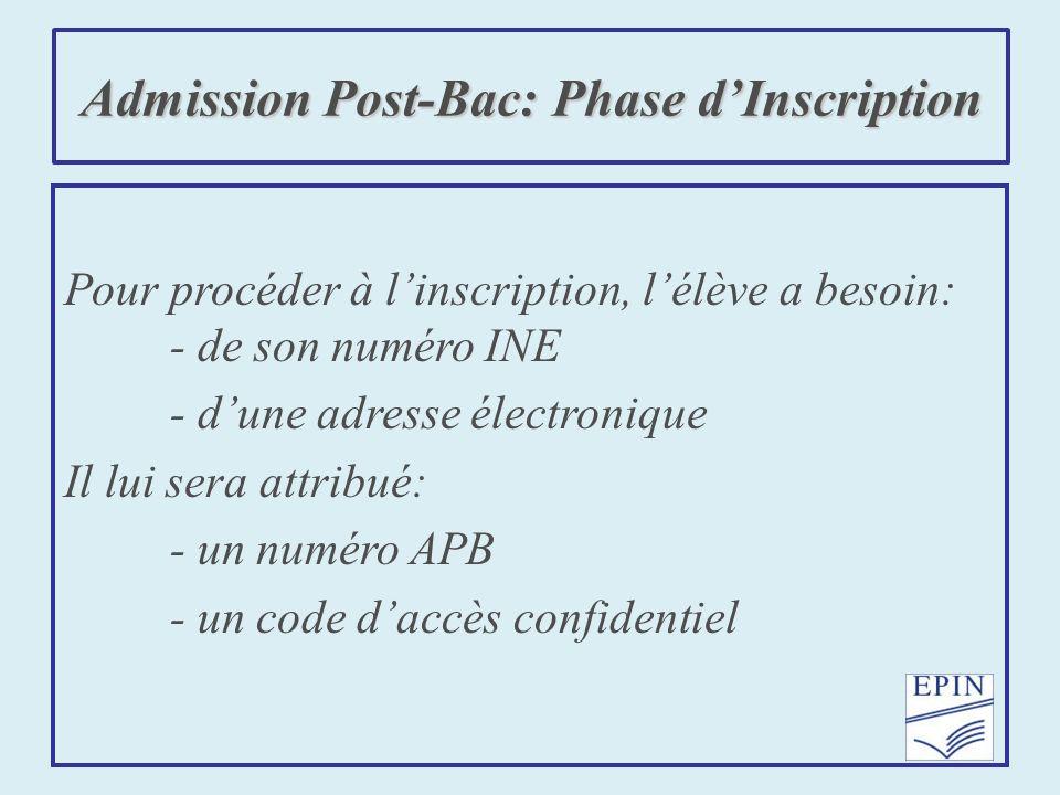 Admission Post-Bac: Phase dInscription Pour procéder à linscription, lélève a besoin: - de son numéro INE - dune adresse électronique Il lui sera attribué: - un numéro APB - un code daccès confidentiel