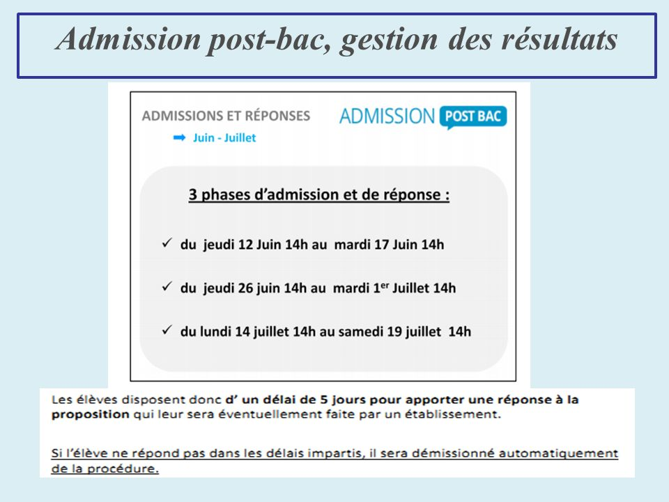 Admission post-bac, gestion des résultats