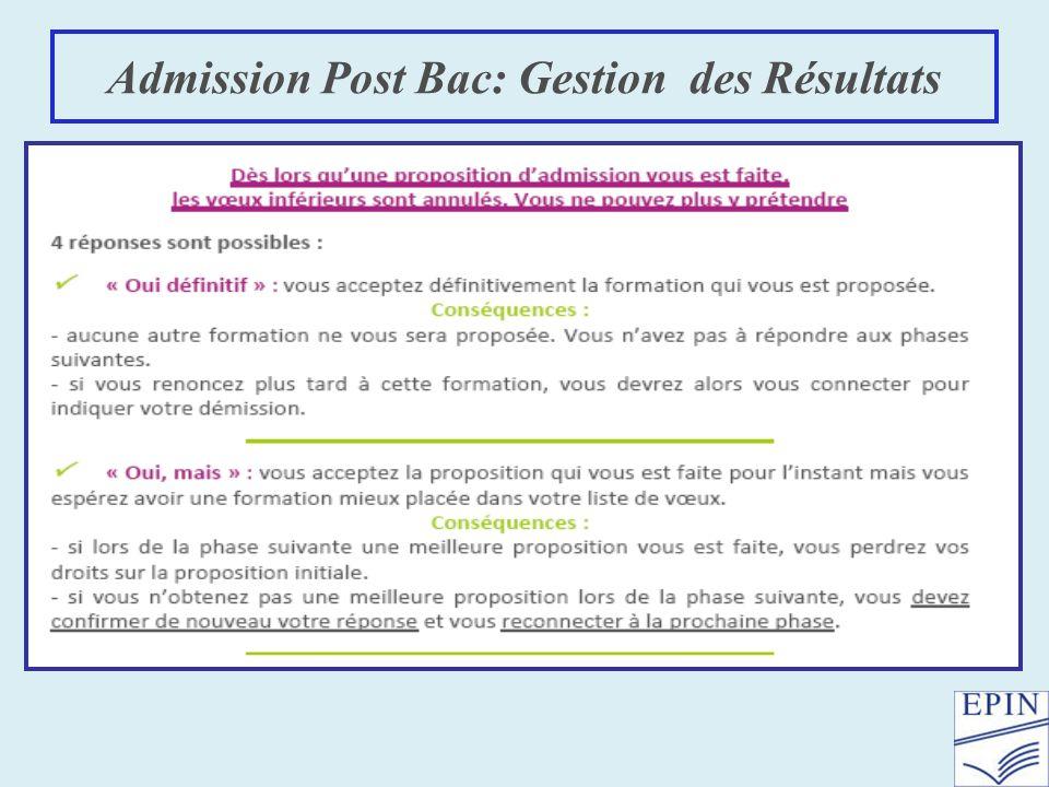 Admission Post Bac: Gestion des Résultats