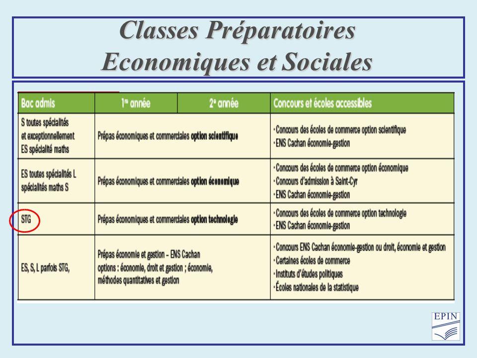 Classes Préparatoires Economiques et Sociales