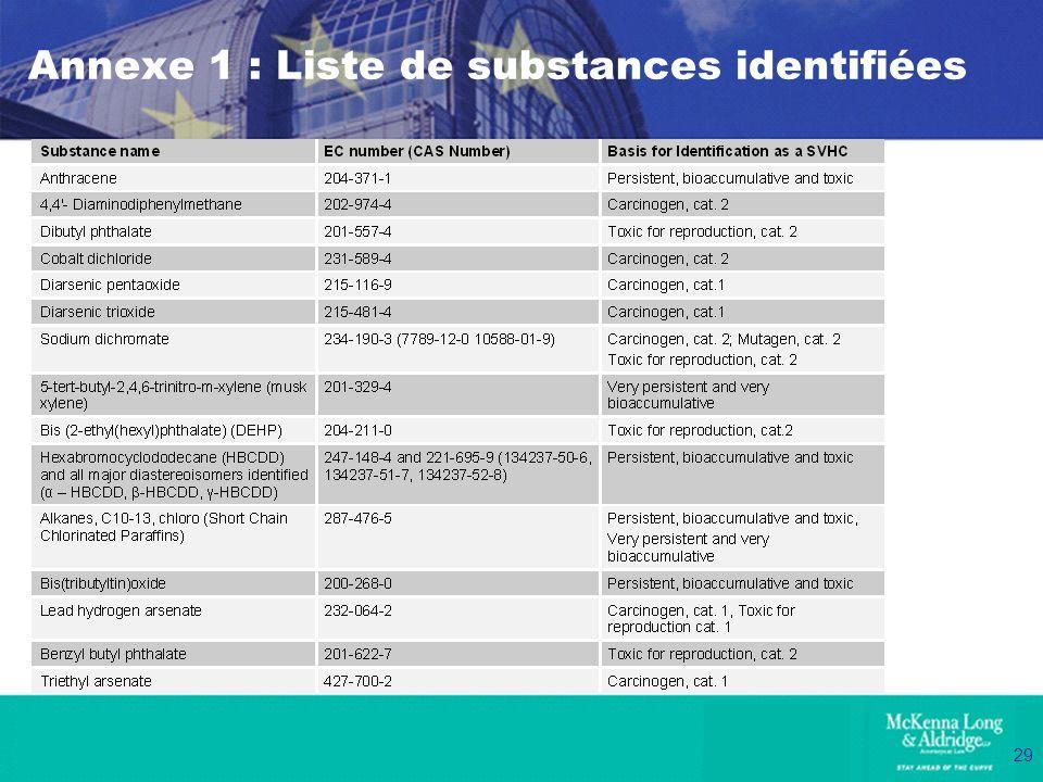 29 Annexe 1 : Liste de substances identifiées