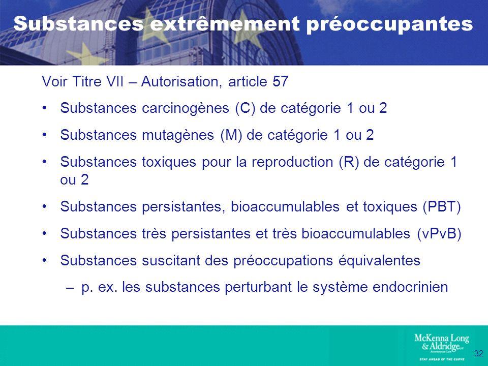 32 Substances extrêmement préoccupantes Voir Titre VII – Autorisation, article 57 Substances carcinogènes (C) de catégorie 1 ou 2 Substances mutagènes