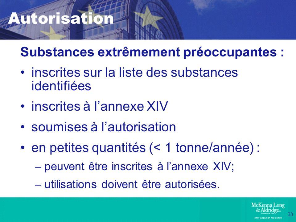 33 Autorisation Substances extrêmement préoccupantes : inscrites sur la liste des substances identifiées inscrites à lannexe XIV soumises à lautorisat