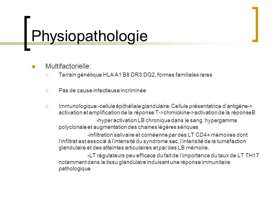 Physiopathologie Multifactorielle: Terrain génétique HLA A1 B8 DR3 DQ2, formes familiales rares Pas de cause infectieuse incriminée Immunologique:-cel