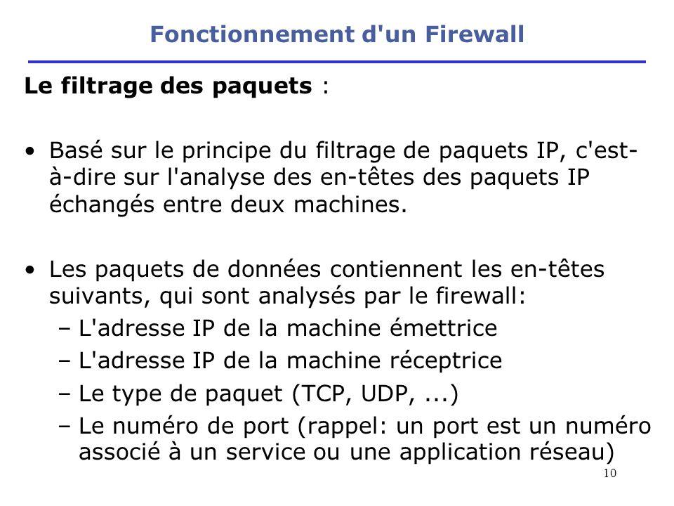 10 Le filtrage des paquets : Basé sur le principe du filtrage de paquets IP, c'est- à-dire sur l'analyse des en-têtes des paquets IP échangés entre de