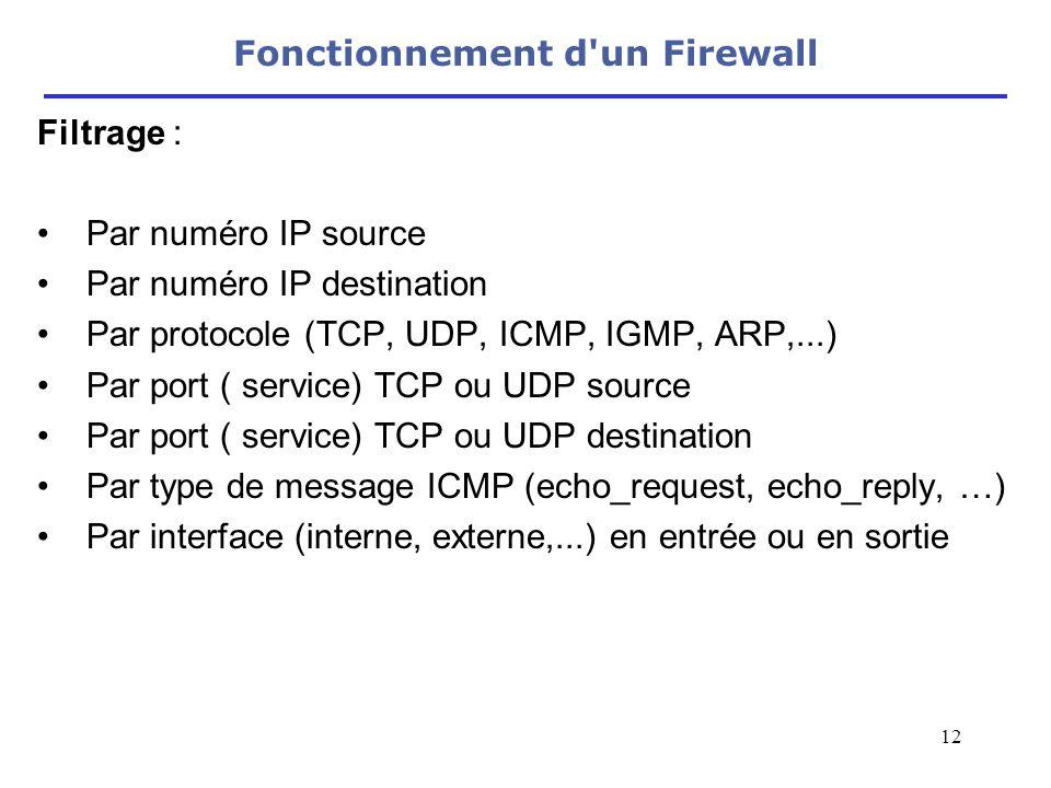 12 Filtrage : Par numéro IP source Par numéro IP destination Par protocole (TCP, UDP, ICMP, IGMP, ARP,...) Par port ( service) TCP ou UDP source Par p