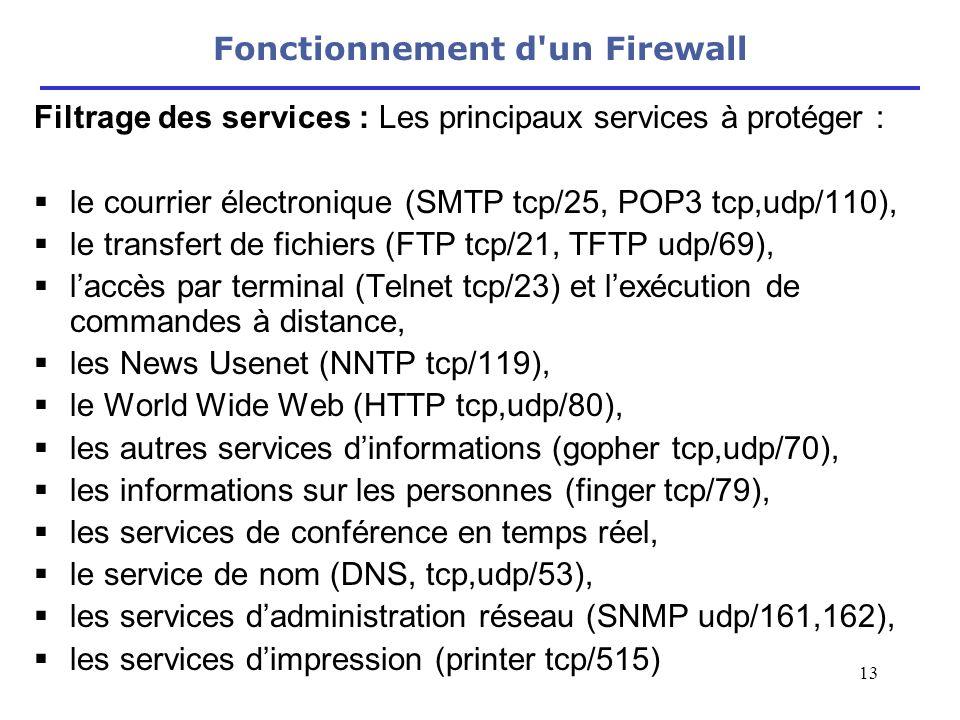 13 Filtrage des services : Les principaux services à protéger : le courrier électronique (SMTP tcp/25, POP3 tcp,udp/110), le transfert de fichiers (FT