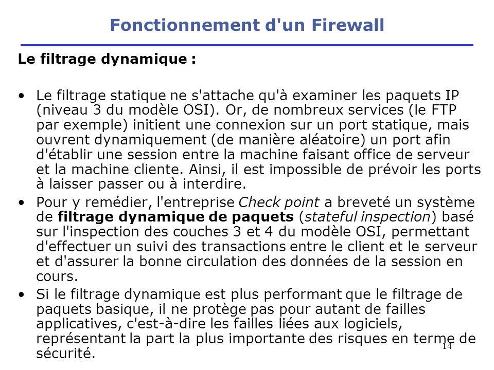 14 Le filtrage dynamique : Le filtrage statique ne s'attache qu'à examiner les paquets IP (niveau 3 du modèle OSI). Or, de nombreux services (le FTP p