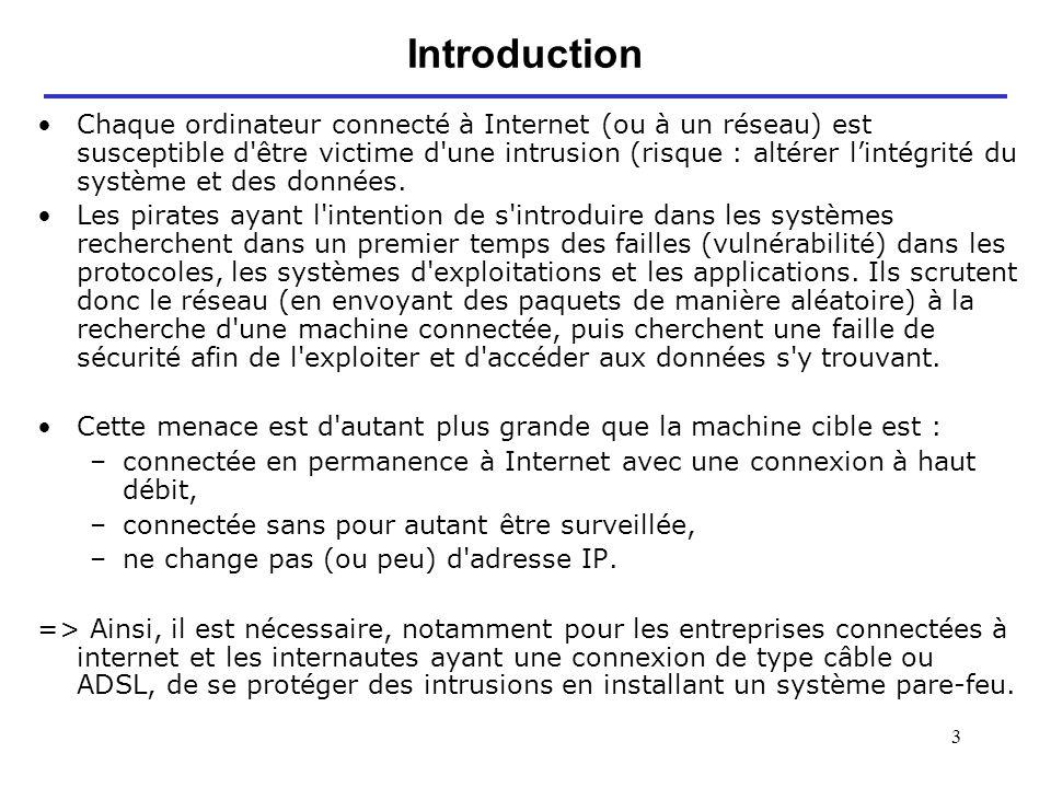 3 Introduction Chaque ordinateur connecté à Internet (ou à un réseau) est susceptible d'être victime d'une intrusion (risque : altérer lintégrité du s