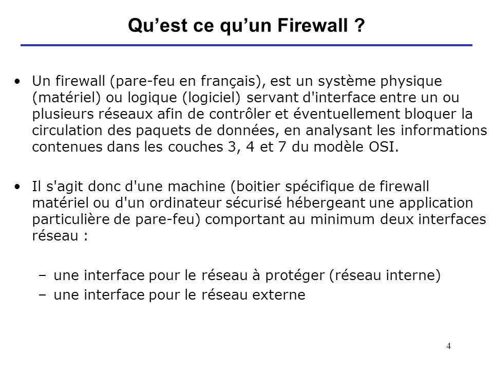 4 Quest ce quun Firewall ? Un firewall (pare-feu en français), est un système physique (matériel) ou logique (logiciel) servant d'interface entre un o