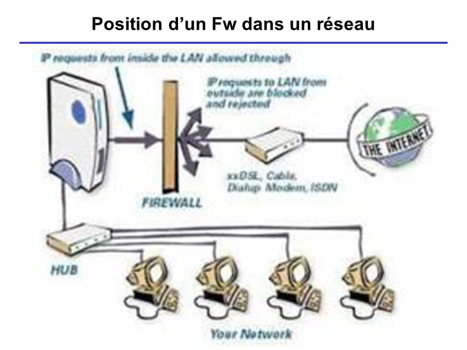 17 Les limites des firewalls Le fait d installer un firewall n est bien évidemment pas signe de sécurité absolue.