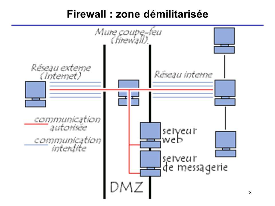 9 Fonctionnement d un Firewall Un FW contient un ensemble de règles prédéfinies permettant : –Soit d autoriser uniquement les communications ayant été explicitement autorisées : Tout ce qui n est pas explicitement autorisé est interdit .