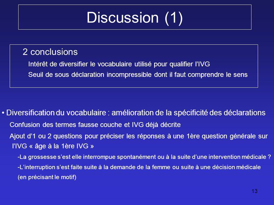 13 Discussion (1) Diversification du vocabulaire : amélioration de la spécificité des déclarations Confusion des termes fausse couche et IVG déjà décr
