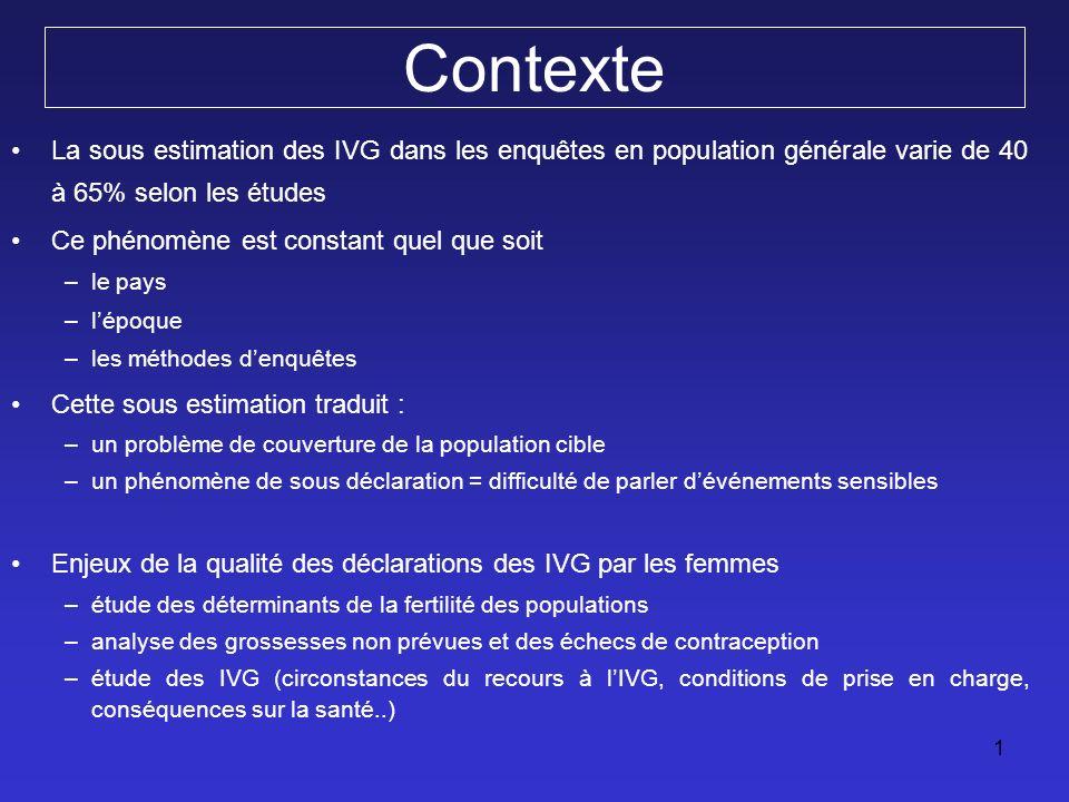 12 Estimation de la sous déclaration des IVG dans COCON Une sous estimation de lordre de 40% dans lenquête COCON Comparaison COCON (après reclassement) / statistiques nationales (BIG) 8.1 [5.9-10.3] COCON / 13.6 (BIG) (Année 1997, femmes âgées de 15-41 ans)