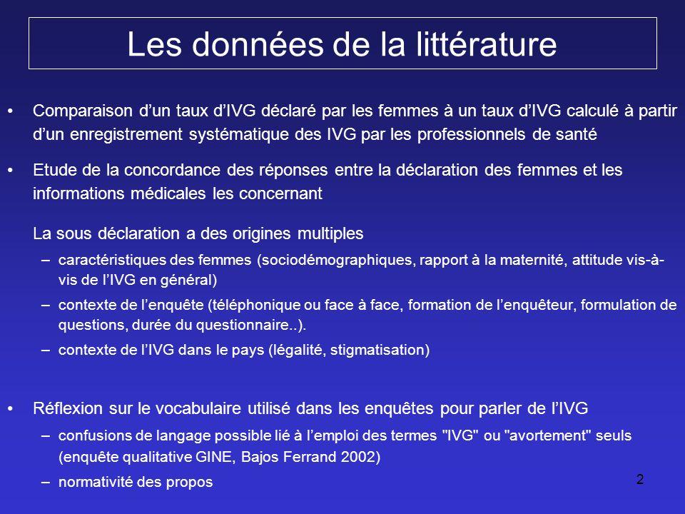 2 Les données de la littérature Comparaison dun taux dIVG déclaré par les femmes à un taux dIVG calculé à partir dun enregistrement systématique des I
