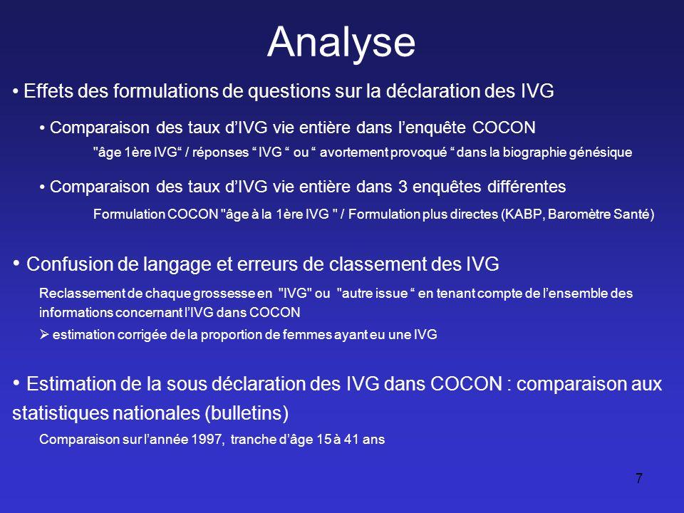 7 Effets des formulations de questions sur la déclaration des IVG Comparaison des taux dIVG vie entière dans lenquête COCON