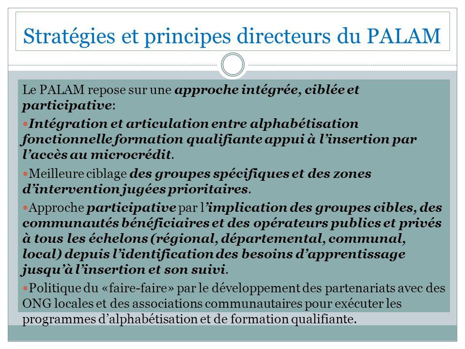 Stratégies et principes directeurs du PALAM Le PALAM repose sur une approche intégrée, ciblée et participative: Intégration et articulation entre alphabétisation fonctionnelle formation qualifiante appui à linsertion par laccès au microcrédit.