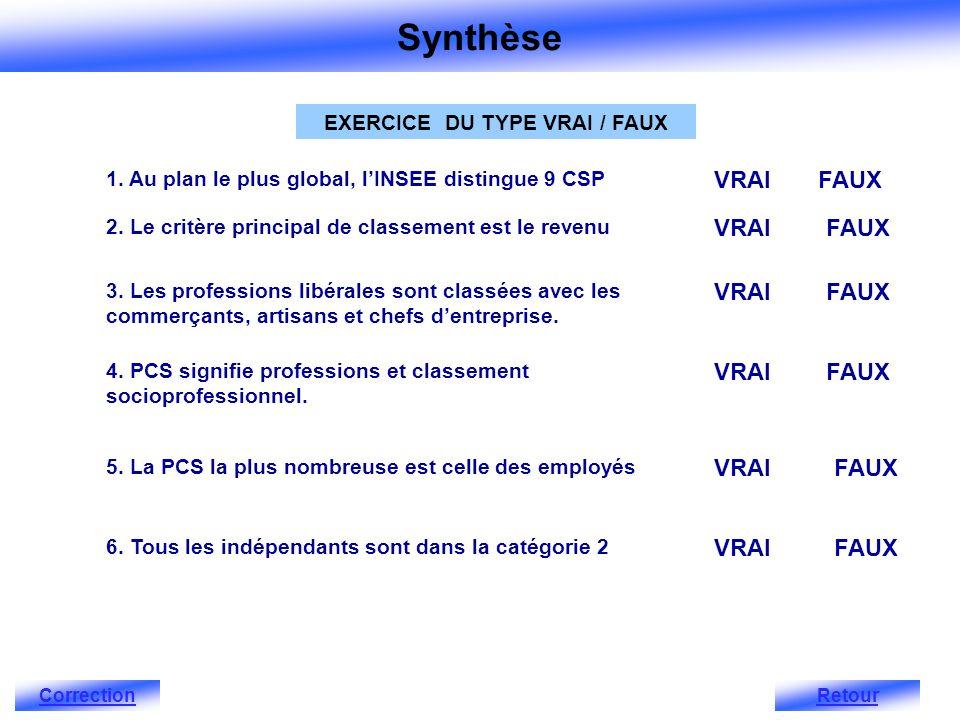EXERCICE DU TYPE VRAI / FAUX 1.Au plan le plus global, lINSEE distingue 9 CSP VRAIFAUX 2.