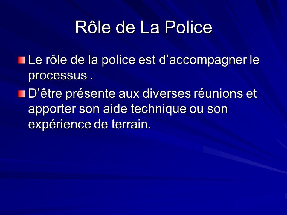 Rôle de La Police Le rôle de la police est daccompagner le processus.