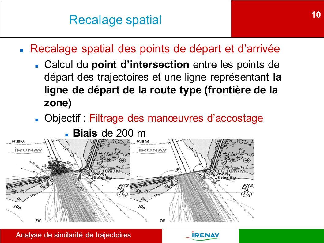 10 Analyse de similarité de trajectoires Recalage spatial Recalage spatial des points de départ et darrivée Calcul du point dintersection entre les po
