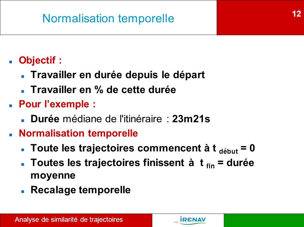 12 Analyse de similarité de trajectoires Normalisation temporelle Objectif : Travailler en durée depuis le départ Travailler en % de cette durée Pour