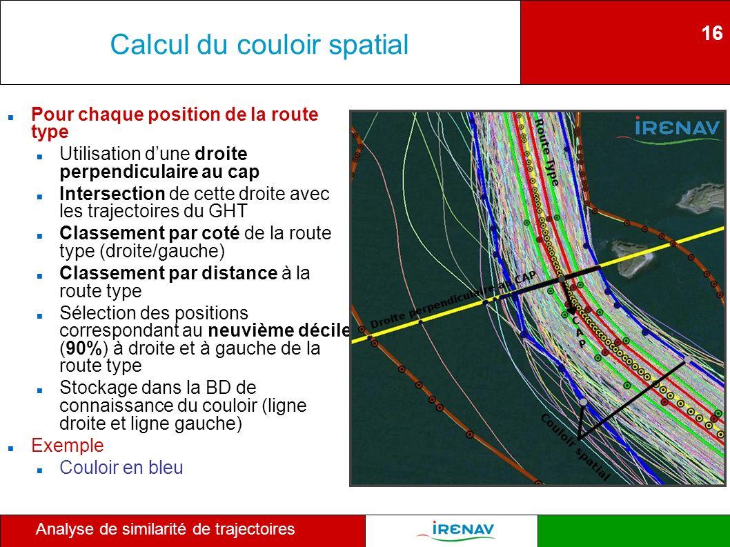 16 Analyse de similarité de trajectoires Calcul du couloir spatial Pour chaque position de la route type Utilisation dune droite perpendiculaire au ca