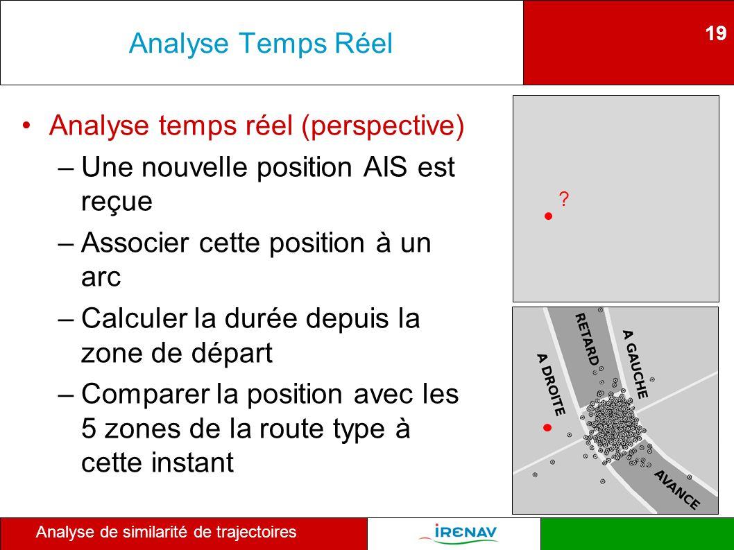 19 Analyse de similarité de trajectoires Analyse Temps Réel Analyse temps réel (perspective) –Une nouvelle position AIS est reçue –Associer cette posi