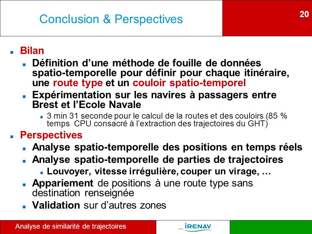 20 Analyse de similarité de trajectoires Conclusion & Perspectives Bilan Définition dune méthode de fouille de données spatio-temporelle pour définir