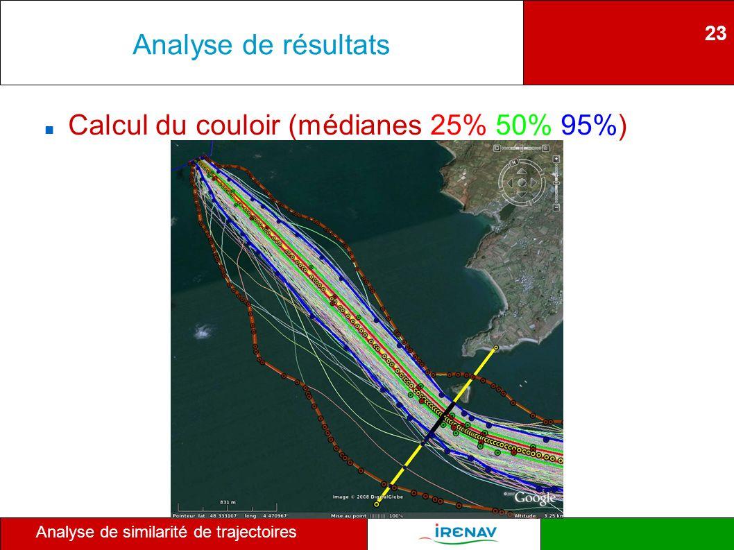 23 Analyse de similarité de trajectoires Analyse de résultats Calcul du couloir (médianes 25% 50% 95%)