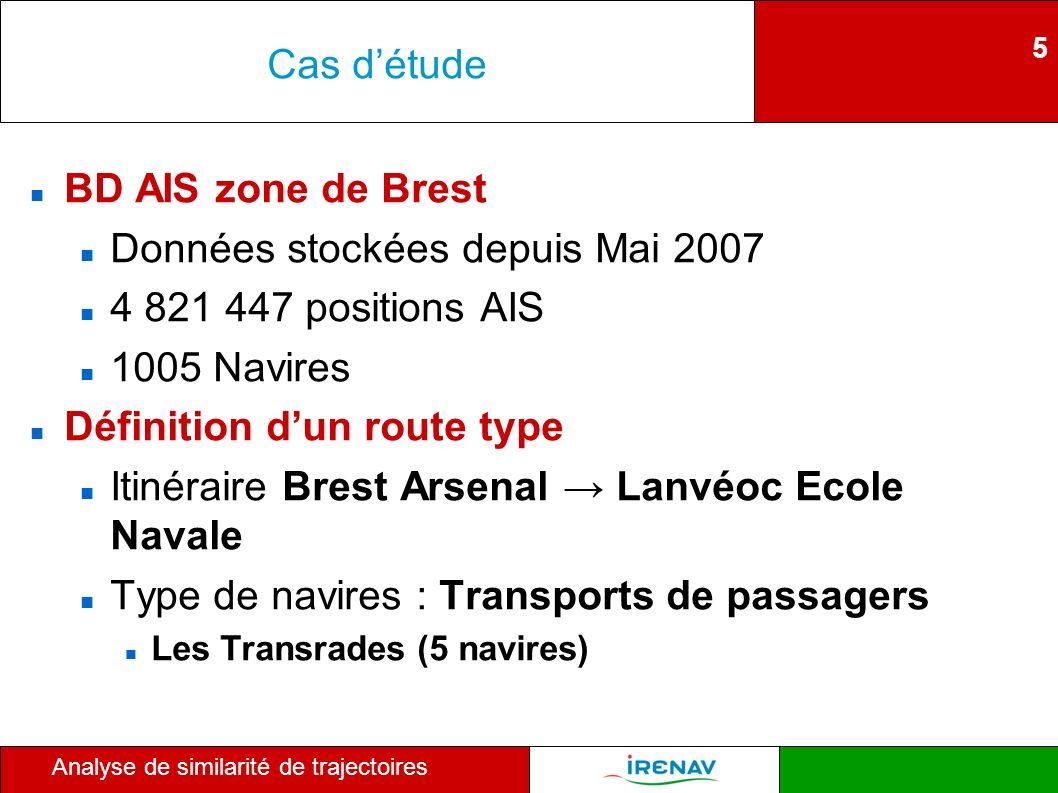 5 Analyse de similarité de trajectoires Cas détude BD AIS zone de Brest Données stockées depuis Mai 2007 4 821 447 positions AIS 1005 Navires Définiti