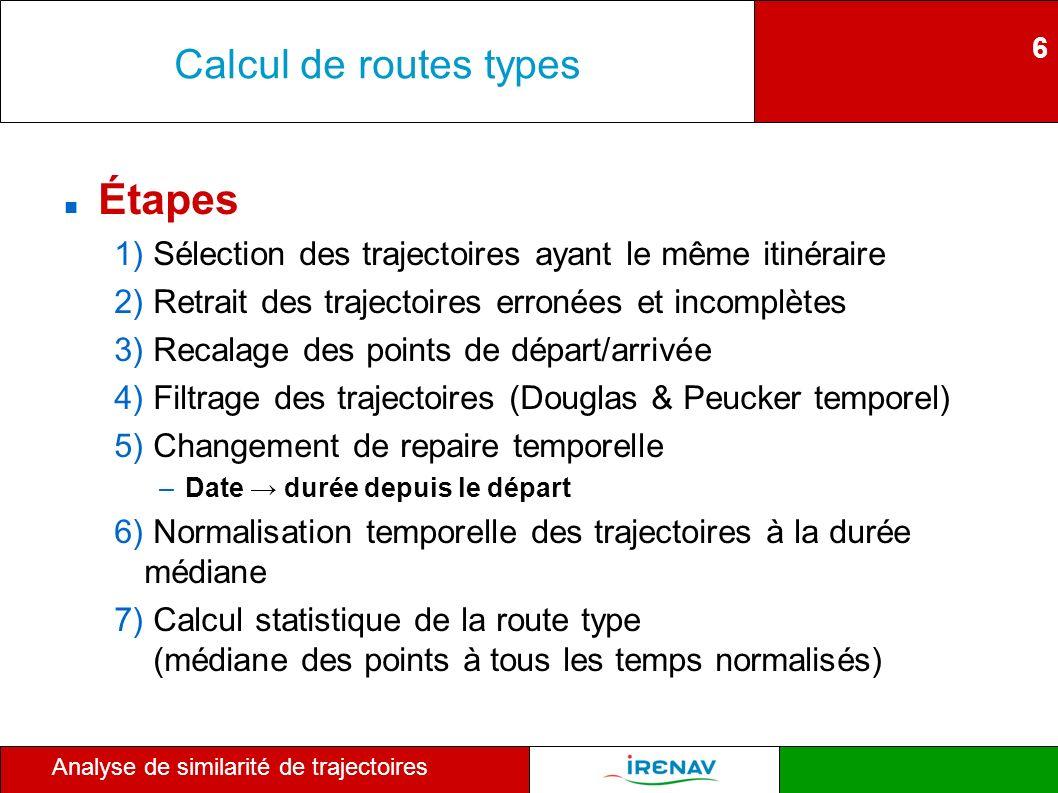 6 Analyse de similarité de trajectoires Calcul de routes types Étapes 1) Sélection des trajectoires ayant le même itinéraire 2) Retrait des trajectoir