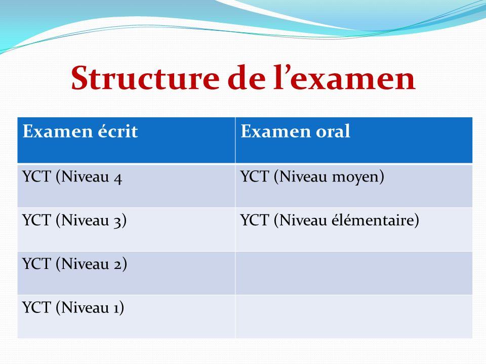 Structure de lexamen Examen écritExamen oral YCT (Niveau 4YCT (Niveau moyen) YCT (Niveau 3)YCT (Niveau élémentaire) YCT (Niveau 2) YCT (Niveau 1)