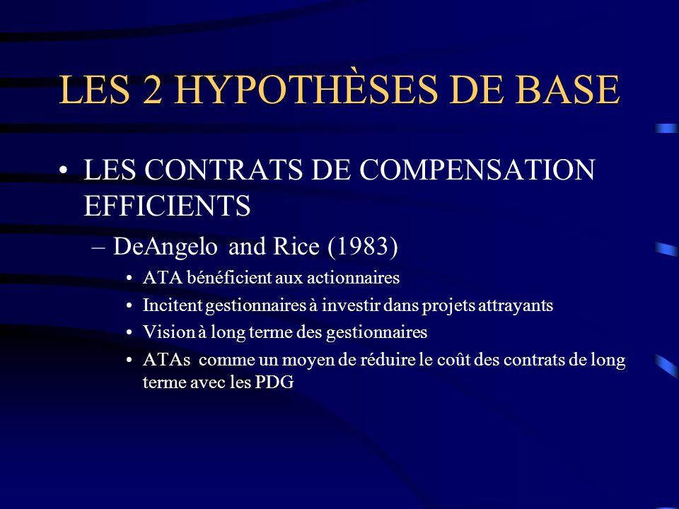 LES 2 HYPOTHÈSES DE BASE LES CONTRATS DE COMPENSATION EFFICIENTS –DeAngelo and Rice (1983) ATA bénéficient aux actionnaires Incitent gestionnaires à investir dans projets attrayants Vision à long terme des gestionnaires ATAs comme un moyen de réduire le coût des contrats de long terme avec les PDG