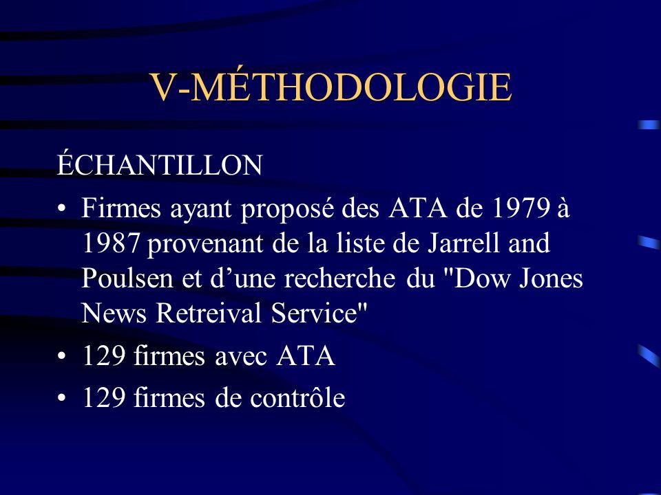 V-MÉTHODOLOGIE ÉCHANTILLON Firmes ayant proposé des ATA de 1979 à 1987 provenant de la liste de Jarrell and Poulsen et dune recherche du Dow Jones News Retreival Service 129 firmes avec ATA 129 firmes de contrôle