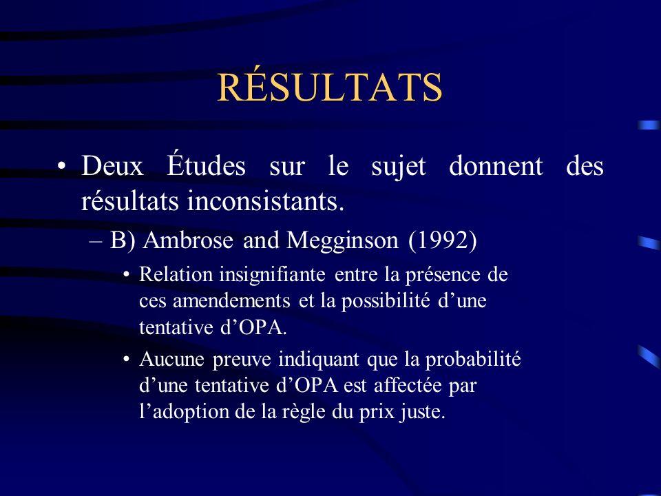RÉSULTATS Deux Études sur le sujet donnent des résultats inconsistants.