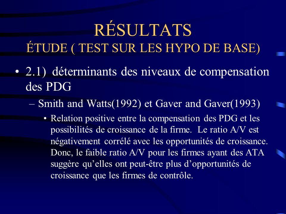 RÉSULTATS ÉTUDE ( TEST SUR LES HYPO DE BASE) 2.1) déterminants des niveaux de compensation des PDG –Smith and Watts(1992) et Gaver and Gaver(1993) Relation positive entre la compensation des PDG et les possibilités de croissance de la firme.