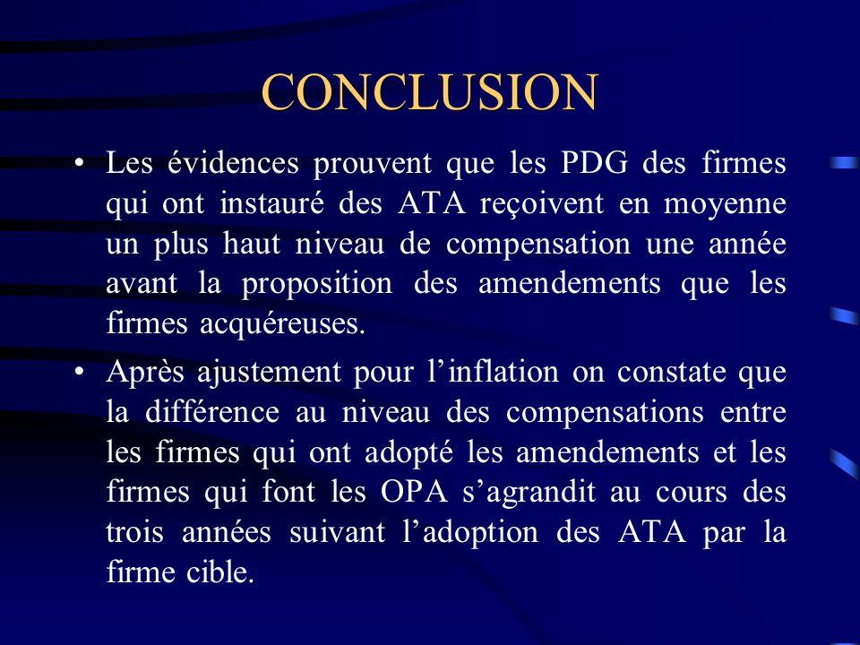 CONCLUSION Les évidences prouvent que les PDG des firmes qui ont instauré des ATA reçoivent en moyenne un plus haut niveau de compensation une année avant la proposition des amendements que les firmes acquéreuses.
